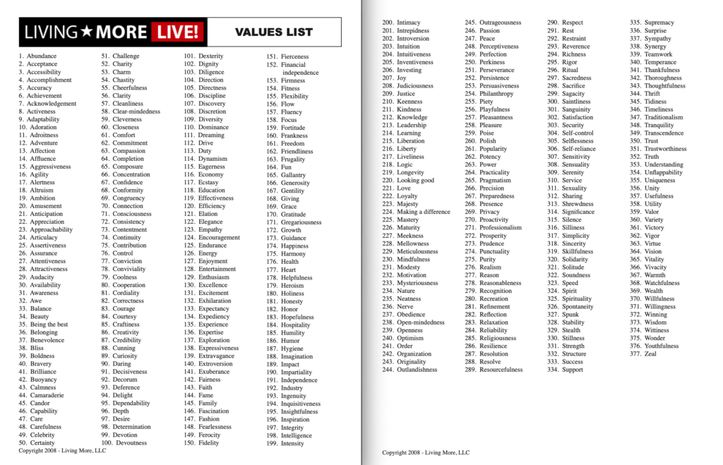 Values List